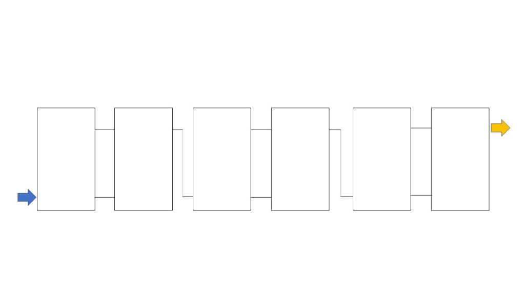 Figura 1 Disposizione dei pannelli in ciascuna stringa